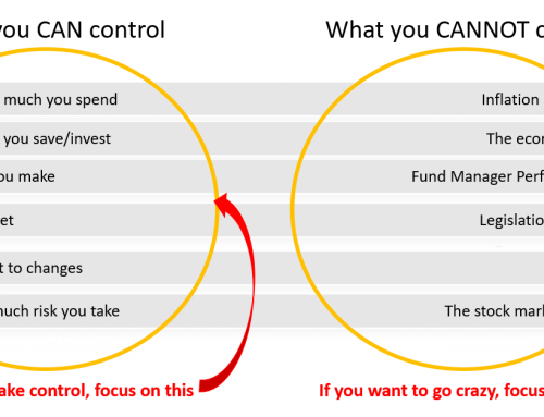 How to gain control over your financial plan…and how to lose it